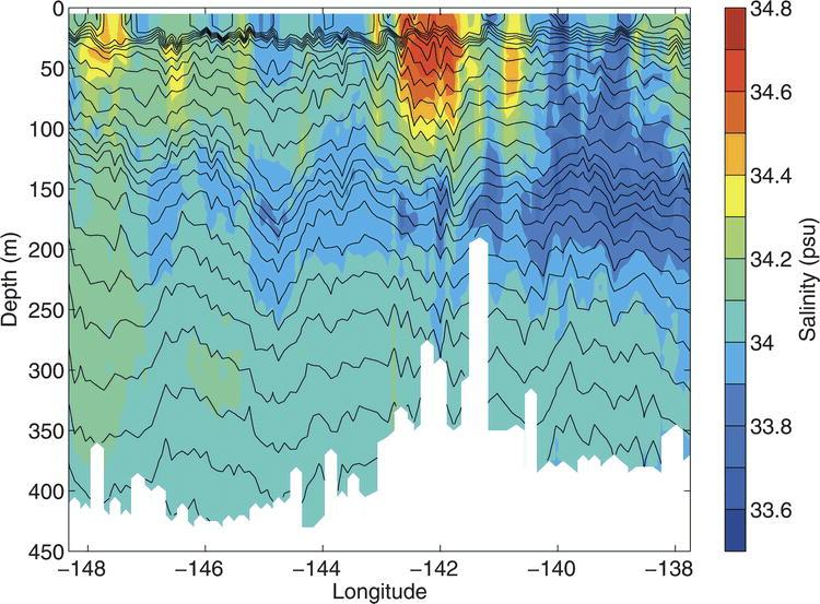 The Underway Conductivity–Temperature–Depth Instrument in: Journal ...