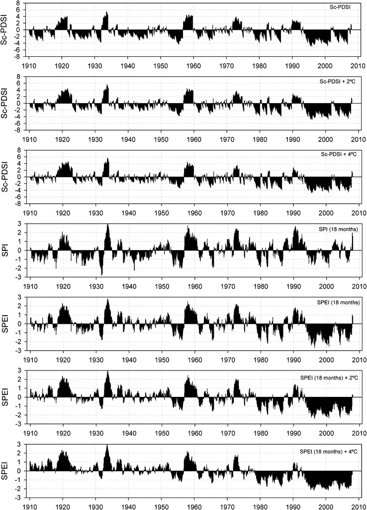 A Multiscalar Drought Index Sensitive to Global Warming: The ...
