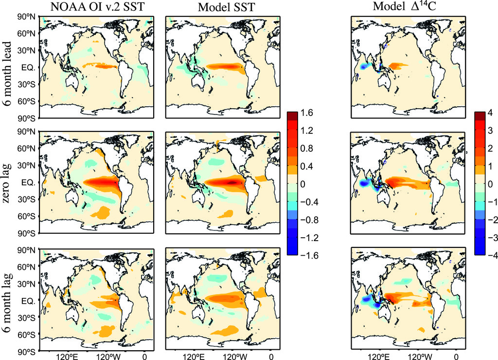 Climate Variability and Radiocarbon in the CM2Mc Earth System ...
