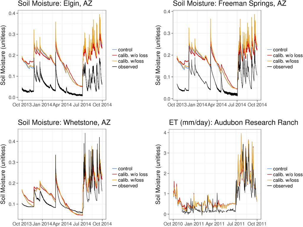 Enhancing the Structure of the WRF-Hydro Hydrologic Model for ...