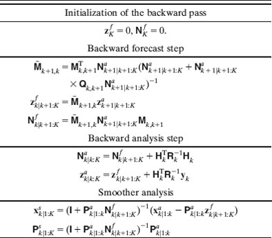 Smoothing Problems in a Bayesian Framework and Their Linear ...