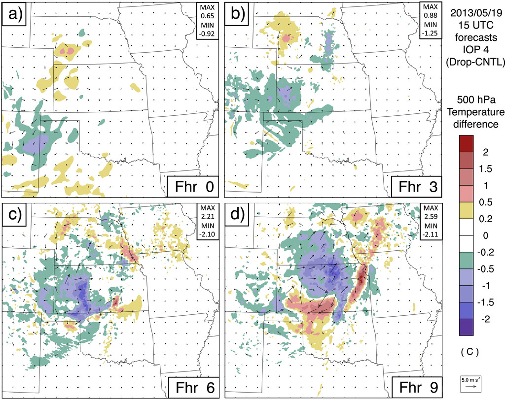 Impact of Assimilating Dropsonde Observations from MPEX on ...