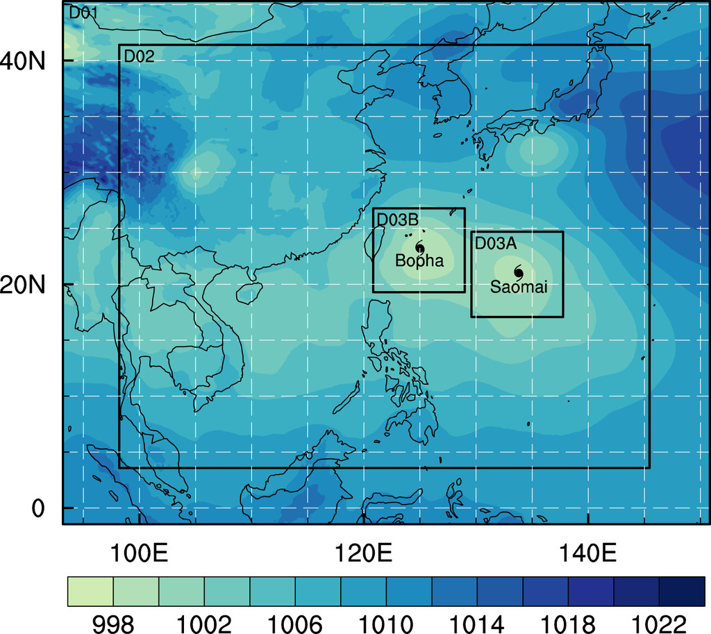 A Dynamical Initialization Scheme for Binary Tropical Cyclones in ...