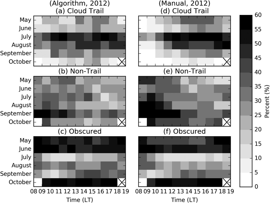 Cloud Trails past Bermuda: A Five-Year Climatology from 2012 to ...