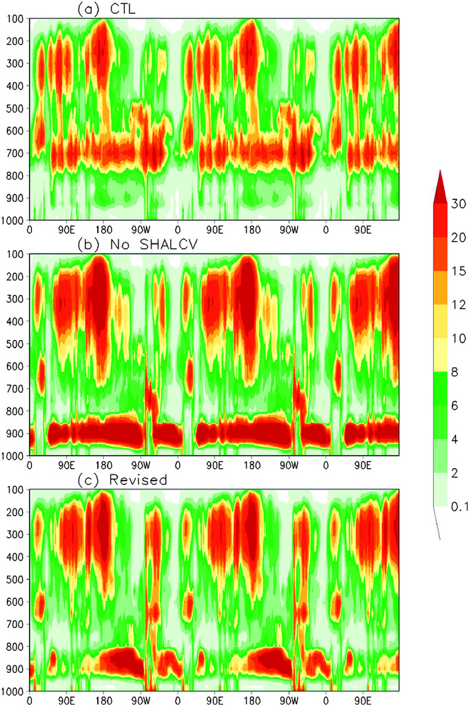 Revision of Convection and Vertical Diffusion Schemes in the NCEP ...